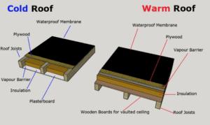 Brian Ivor - warm roofs